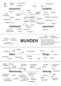 Wunden-Minmap2.jpg